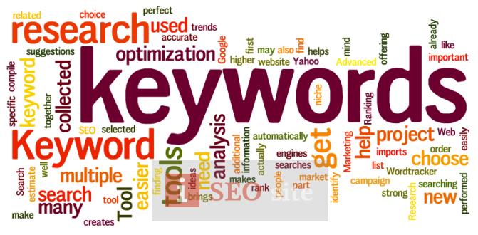 keyword-research تحقیق کلمه کلیدی