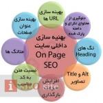 On-Page SEO سئوی داخلی سایت