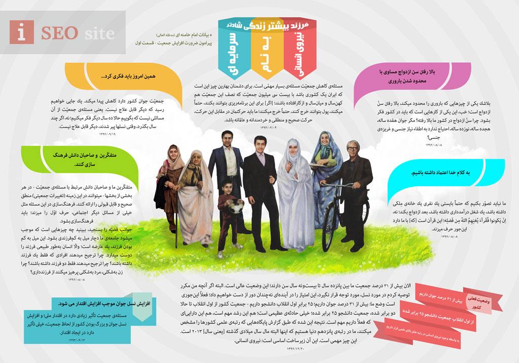 infographic اینفوگرافیک